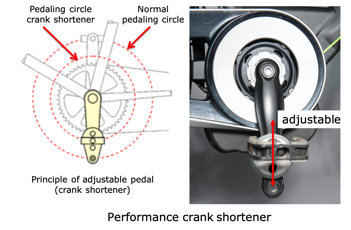 Crank shortener, Pedalling solutions leg length difference