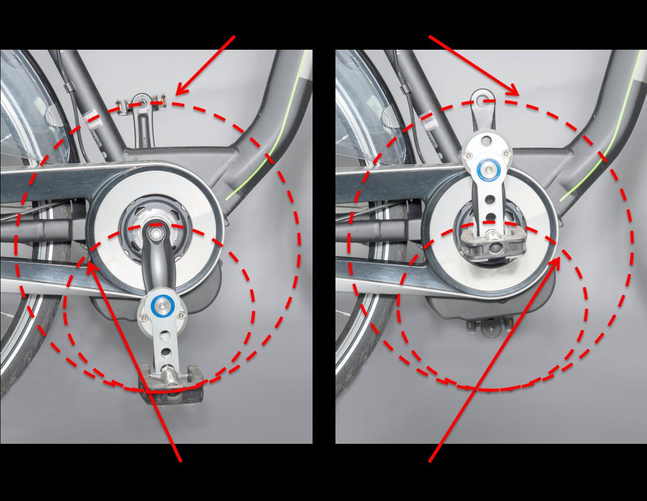 ROM, Pedaling circle rom solution fahrrad