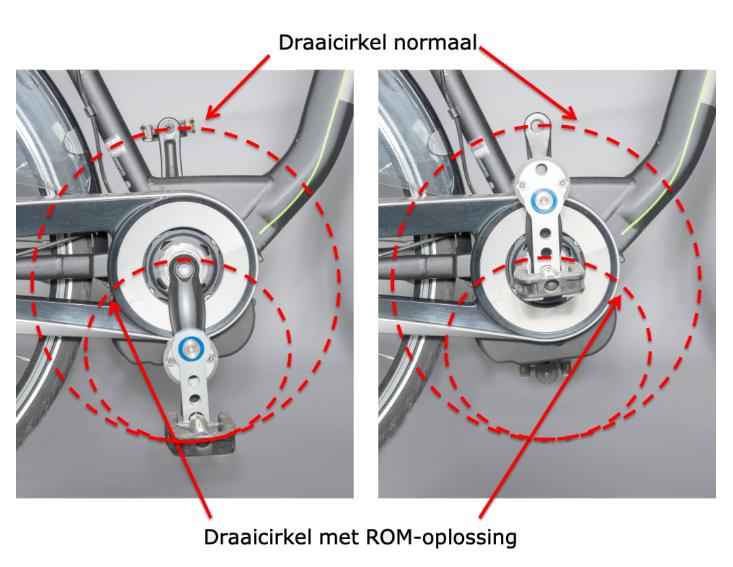 fiets-oplossingen-ROM-draaicirkel-pedaal