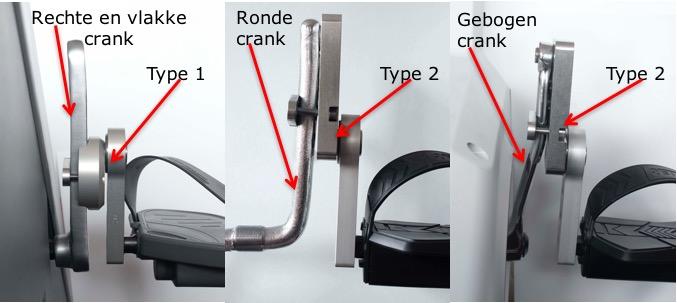 ROM pedaal, crank, fietsen, hometrainer, met beperking in knie of heup